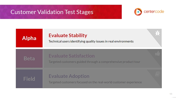 How to Evaluate Product Quality Through Alpha Testing
